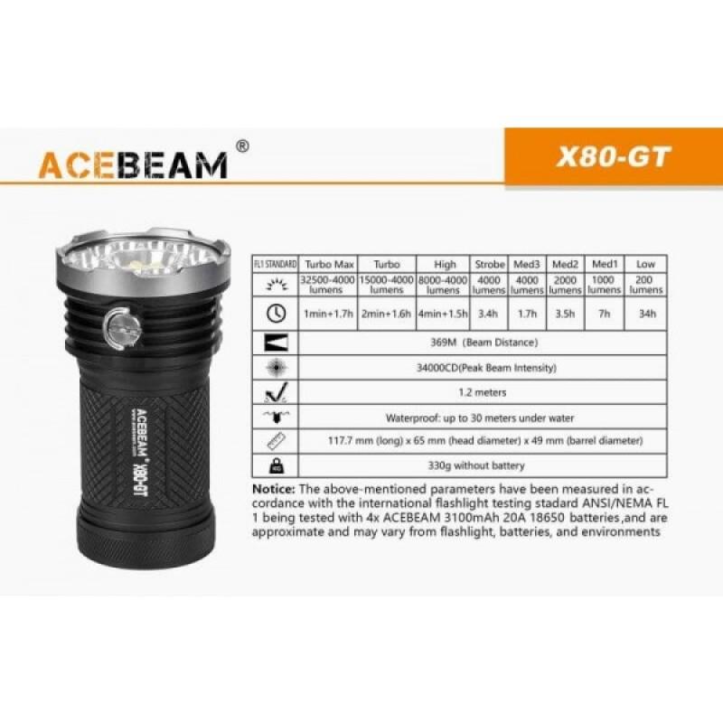 Acebeam X80 GT
